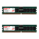 KOMPUTERBAY 4GB 2x 2GB DDR 333 MHz PC2700 DIMM CL2.5 184pin ECC REGISTERED for servers not desktops